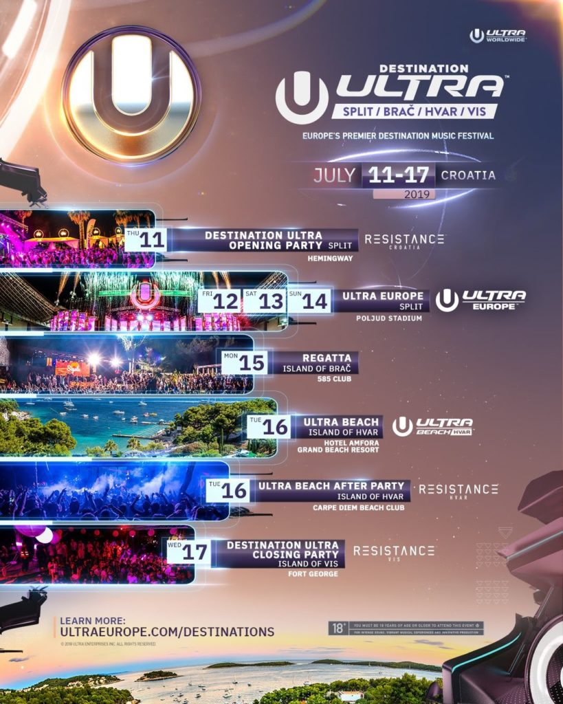 ULTRA Europe 2019 TICKETS