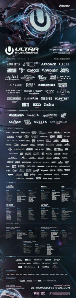 ultra music festival 2019 miami lineup